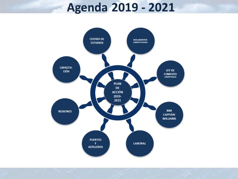 Agenda 2019 2021
